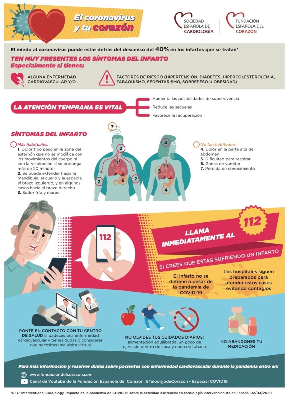 Los cardiólogos extremeños alertan sobre una reducción drástica de infartos en urgencias