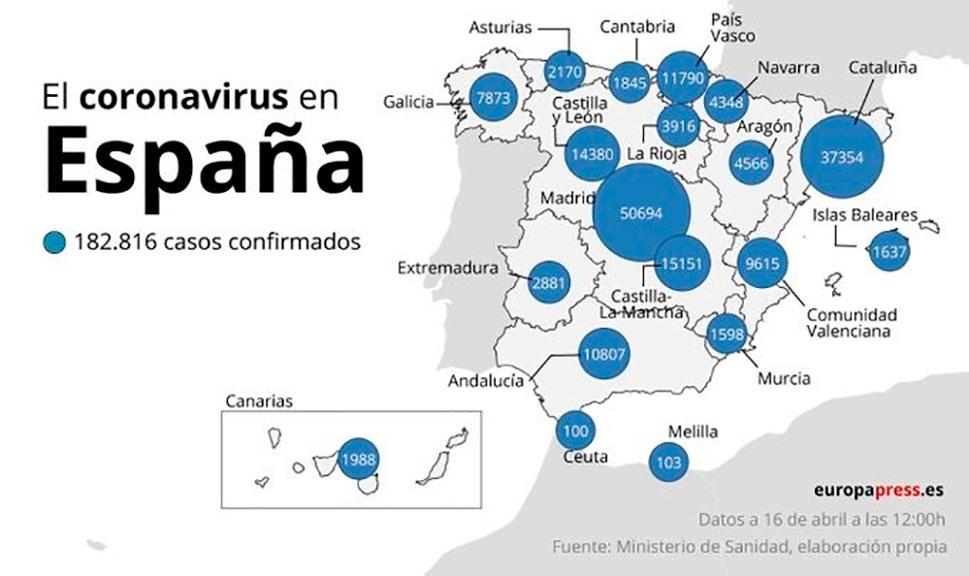 Últimos datos de la pandemia: 17 personas fallecidas y 119 nuevos contagios en Extremadura