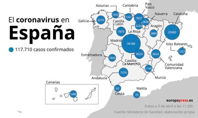 Extremadura alcanza los 200 fallecidos por coronavirus