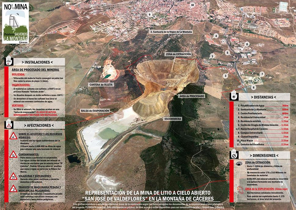 Más de 130 asociaciones muestran su rechazo a la mina de Valdeflórez