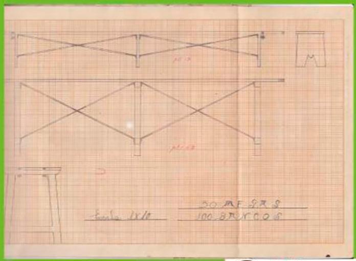 El inventario de una escuela de 1901, Documento del Mes